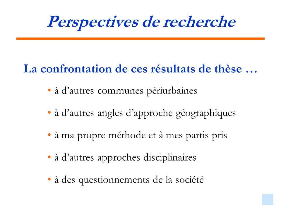 Perspectives de recherche La confrontation de ces résultats de thèse … à dautres communes périurbaines à dautres angles dapproche géographiques à ma p