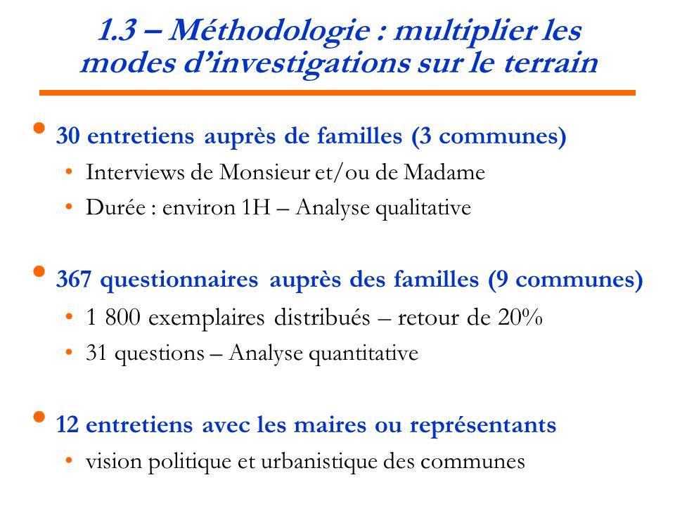 1.3 – Méthodologie : multiplier les modes dinvestigations sur le terrain 30 entretiens auprès de familles (3 communes) Interviews de Monsieur et/ou de