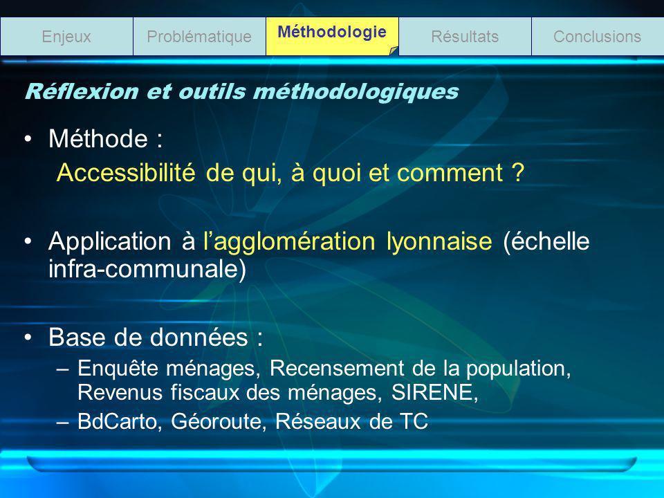 Réflexion et outils méthodologiques Méthode : Accessibilité de qui, à quoi et comment ? Application à lagglomération lyonnaise (échelle infra-communal