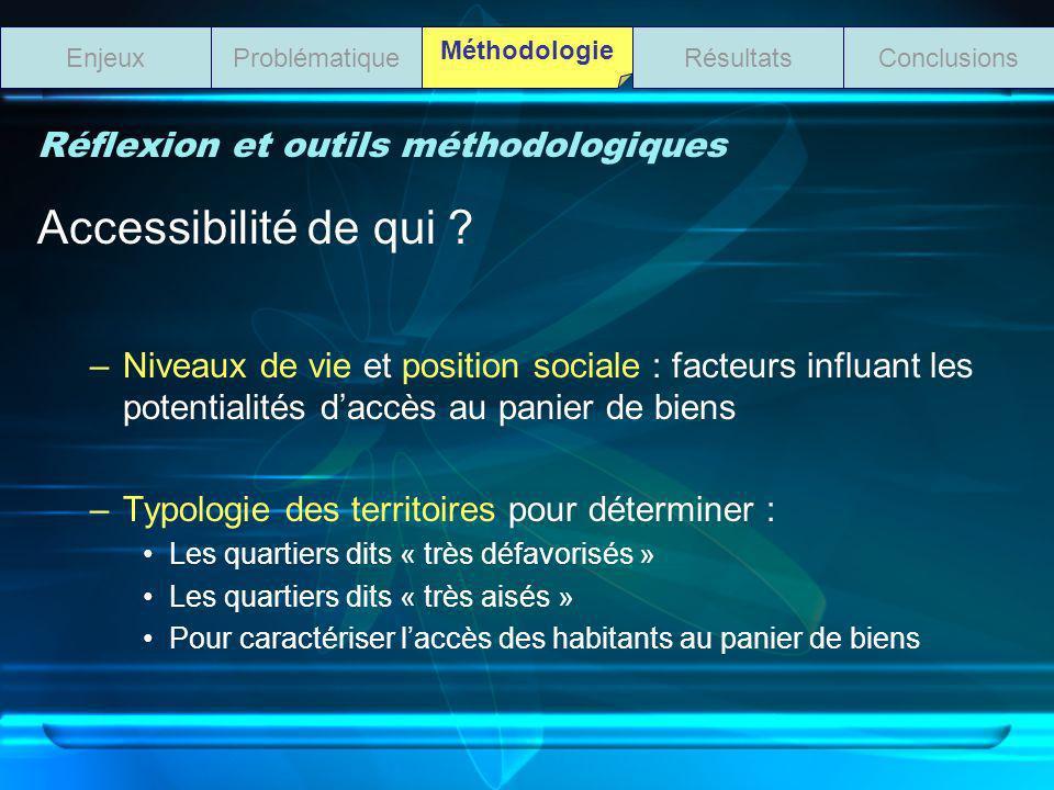 Réflexion et outils méthodologiques Accessibilité de qui ? –Niveaux de vie et position sociale : facteurs influant les potentialités daccès au panier