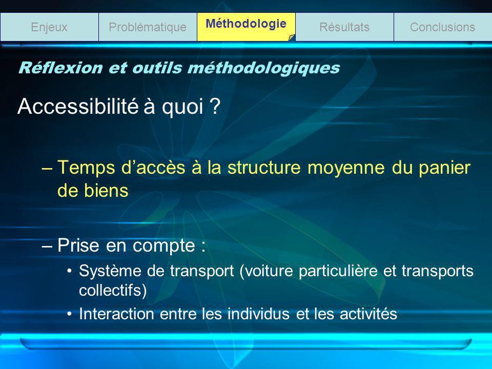 Réflexion et outils méthodologiques Accessibilité à quoi ? –Temps daccès à la structure moyenne du panier de biens –Prise en compte : Système de trans