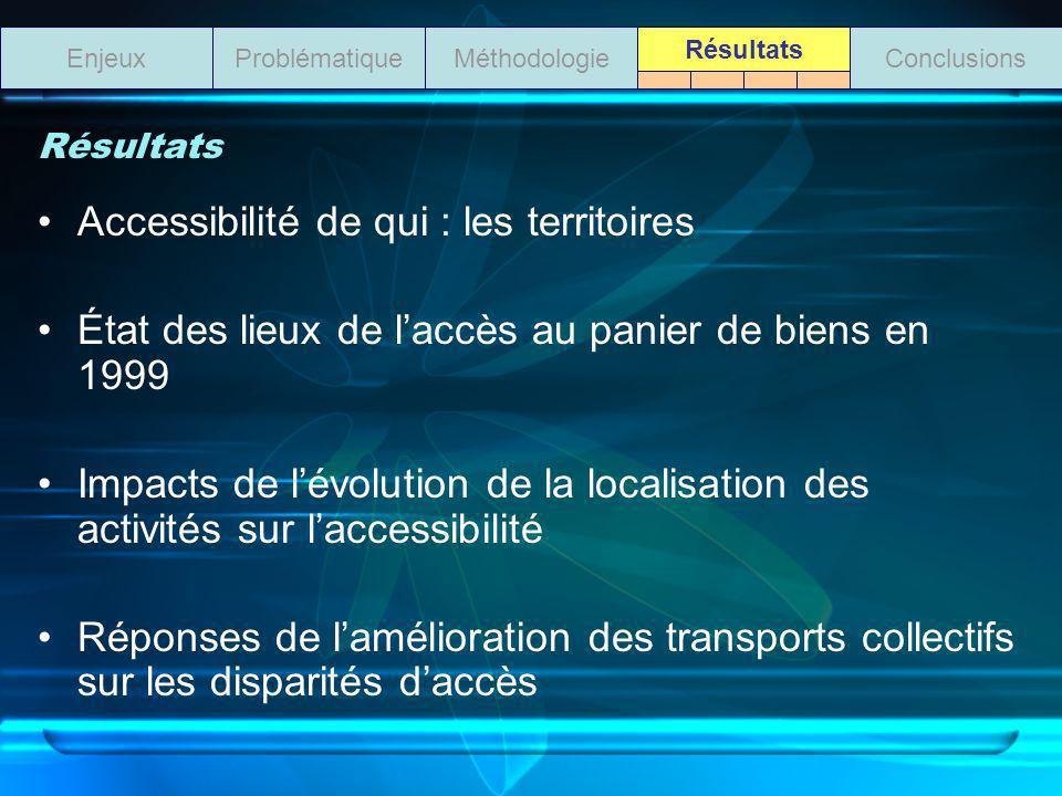 Résultats Accessibilité de qui : les territoires État des lieux de laccès au panier de biens en 1999 Impacts de lévolution de la localisation des acti