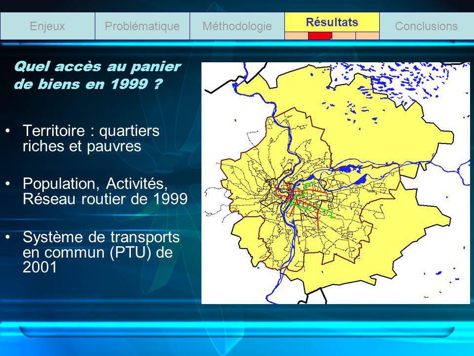 Quel accès au panier de biens en 1999 ? Territoire : quartiers riches et pauvres Population, Activités, Réseau routier de 1999 Système de transports e