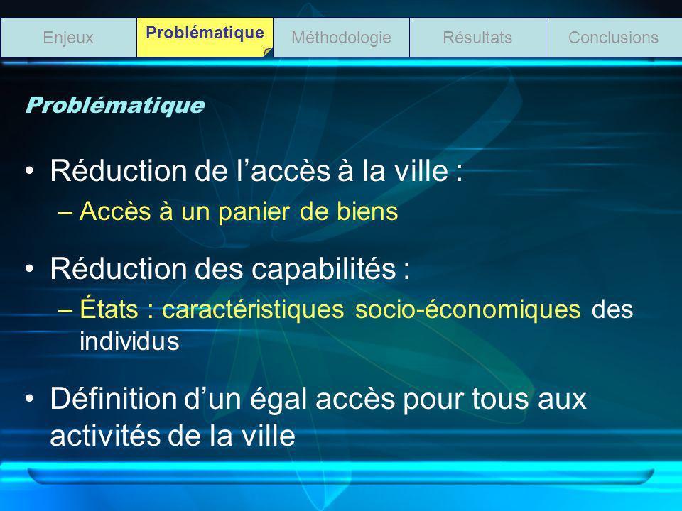 Réduction de laccès à la ville : –Accès à un panier de biens Réduction des capabilités : –États : caractéristiques socio-économiques des individus Déf