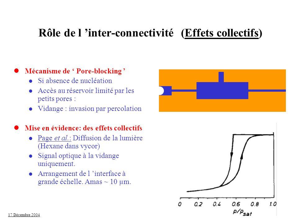 17 Décembre 2004 Rôle de l inter-connectivité (Effets collectifs) lMécanisme de Pore-blocking l Si absence de nucléation l Accès au réservoir limité p