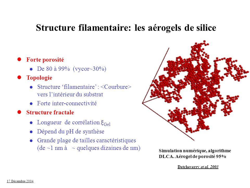 17 Décembre 2004 Structure filamentaire: les aérogels de silice Simulation numérique, algorithme DLCA. Aérogel de porosité 95% lForte porosité l De 80