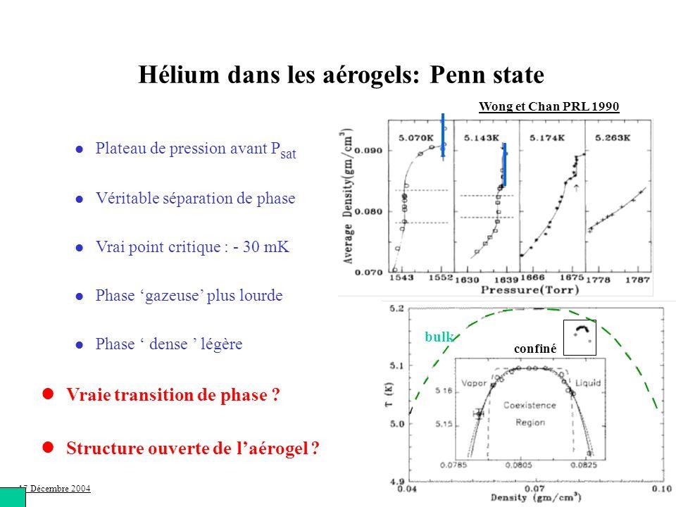 17 Décembre 2004 Hélium dans les aérogels: Penn state l Plateau de pression avant P sat l Véritable séparation de phase l Vrai point critique : - 30 m