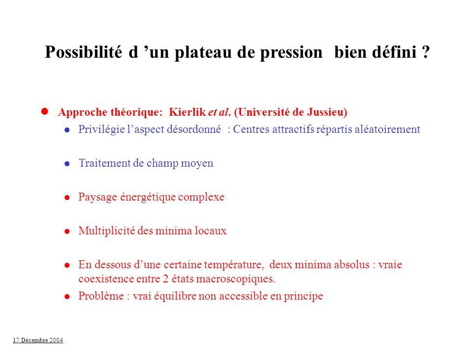 17 Décembre 2004 Possibilité d un plateau de pression bien défini ? lApproche théorique: Kierlik et al. (Université de Jussieu) l Privilégie laspect d