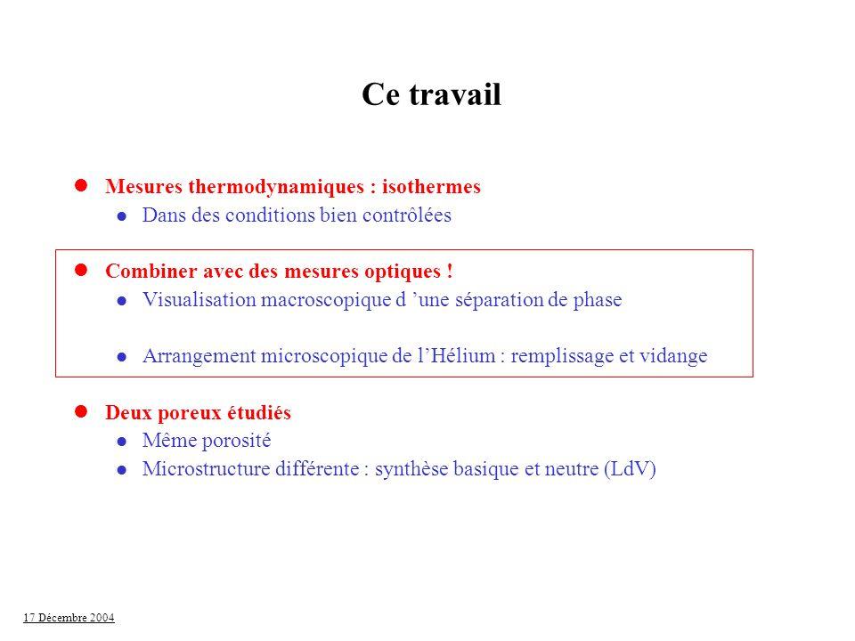 17 Décembre 2004 Ce travail lMesures thermodynamiques : isothermes l Dans des conditions bien contrôlées lCombiner avec des mesures optiques ! l Visua