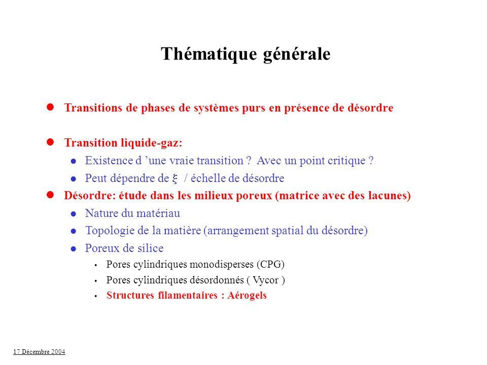 17 Décembre 2004 Transition Liquide-Gaz dans un système pur l Phénomène critique bien compris l Courbe coexistence l Point critique T P masse hélium M V