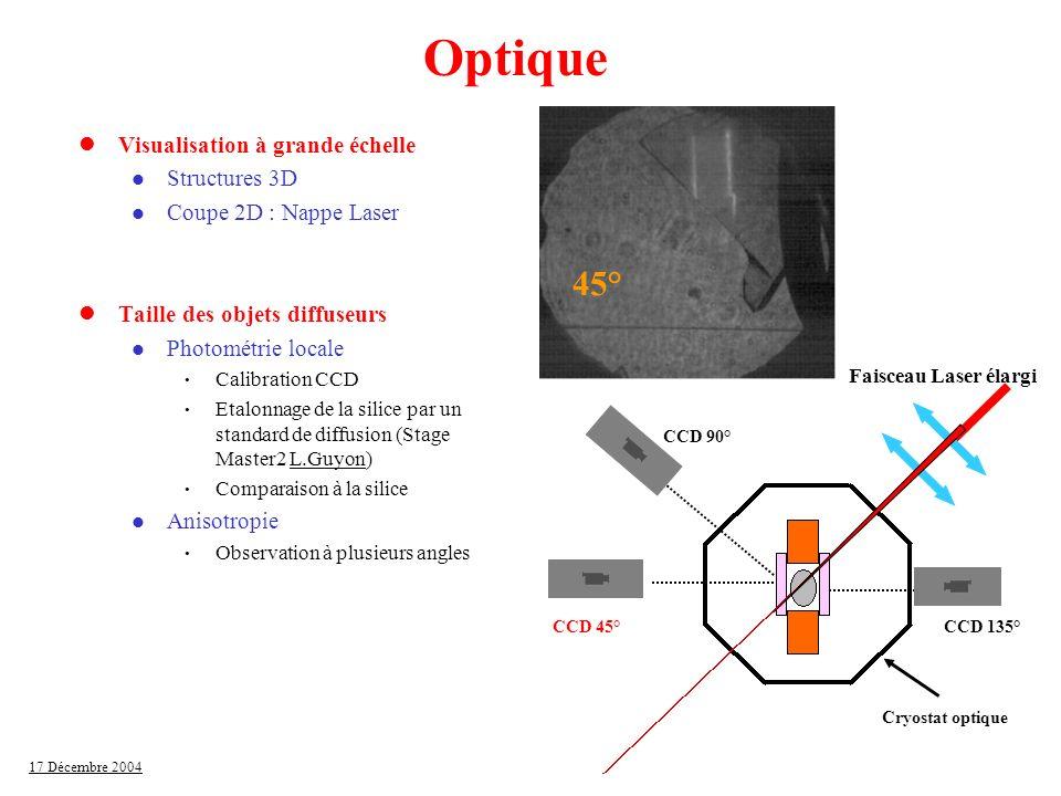17 Décembre 2004 Optique lVisualisation à grande échelle l Structures 3D l Coupe 2D : Nappe Laser lTaille des objets diffuseurs l Photométrie locale C