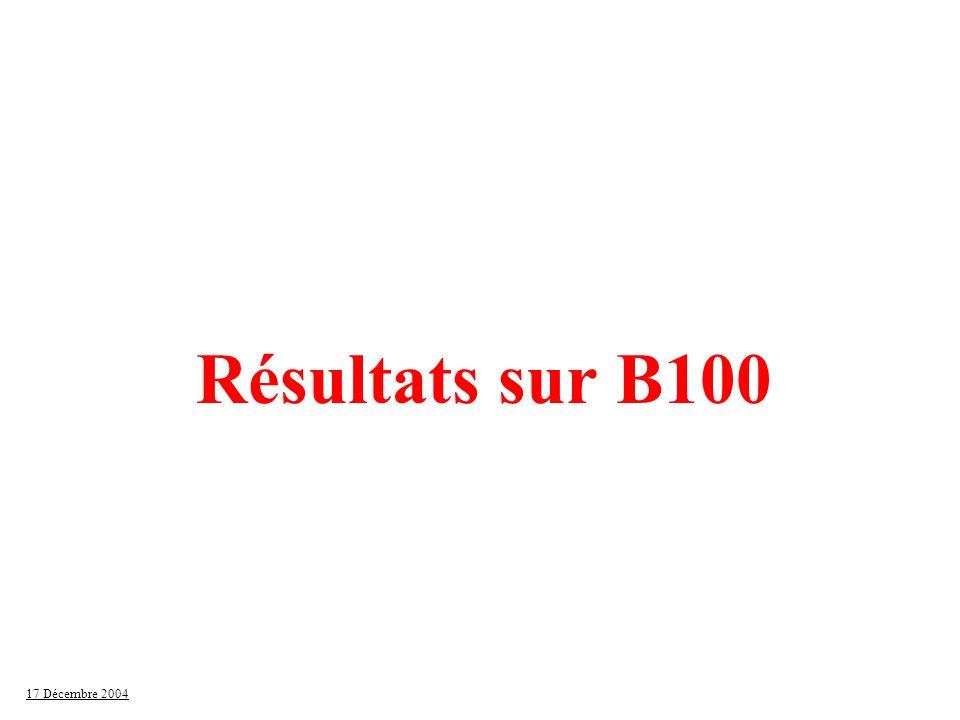 17 Décembre 2004 Résultats sur B100