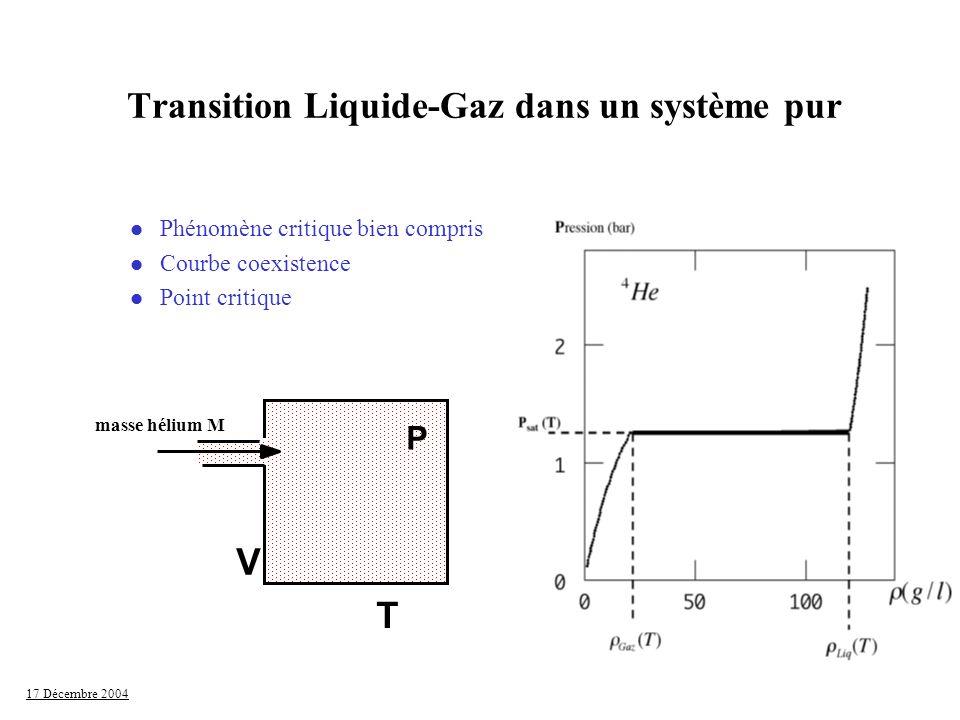 17 Décembre 2004 Transition Liquide-Gaz dans un système pur l Phénomène bien compris l Courbe coexistence l Point critique T P masse hélium V