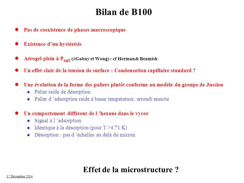 17 Décembre 2004 Bilan de B100 lPas de coexistence de phases macroscopique lExistence dun hystérésis lAérogel plein à P sat (Gabay et Wong) : cf Herma