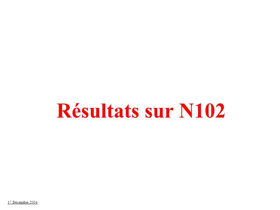 17 Décembre 2004 Résultats sur N102