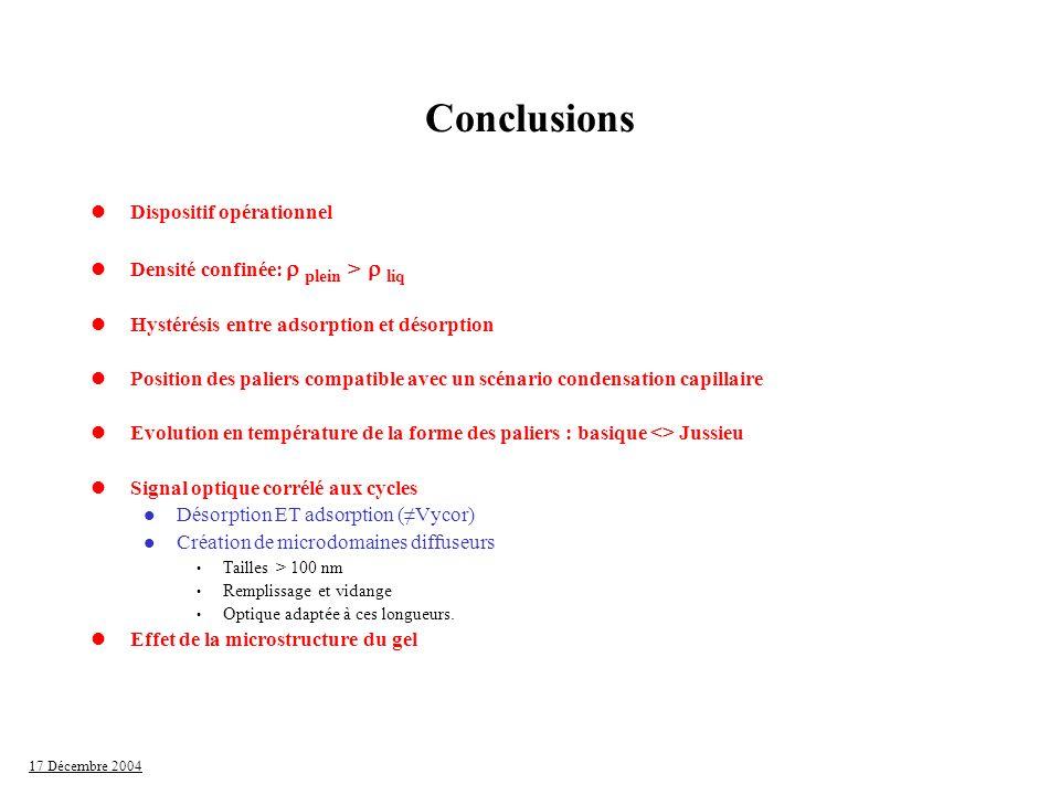17 Décembre 2004 Conclusions lDispositif opérationnel Densité confinée: plein > liq lHystérésis entre adsorption et désorption lPosition des paliers c
