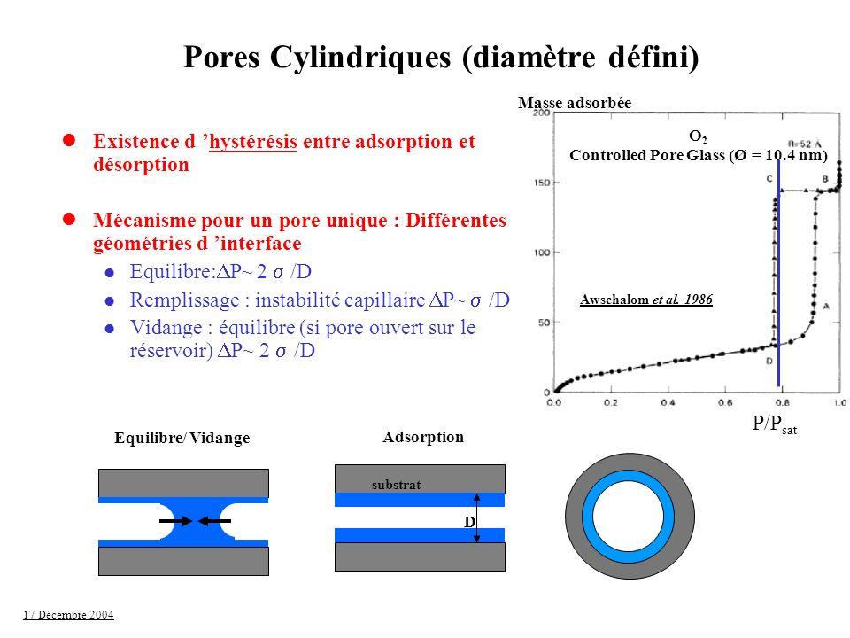 17 Décembre 2004 Le dispositif lcryostat optique (8 hublots à 45°) lRéalisation des isothermes l Contrôle de la température : double régulation ± 20 µK à 5 K l Mesure de la pression : Digiquartz : résolution < 0.1 mbar à 2 bar l Calcul de la densité : méthode soustractive Mesure de la masse par intégration du débit : Contraintes : – Très faible débit : remplir laérogel de 0.1 cc en 24 h= 0.1 cc gaz /minute –Correction précise nécessaire des volumes morts froids et à T ambiante Insatisfaisant sur B100, opérationnel pour N102 lOptique