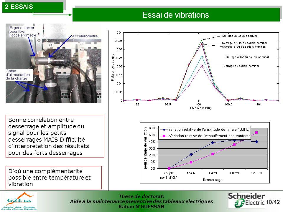 Thèse de doctorat: Aide à la maintenance préventive des tableaux électriques Kahan NGUESSAN 10/42 Essai de vibrations 2-ESSAIS Bonne corrélation entre