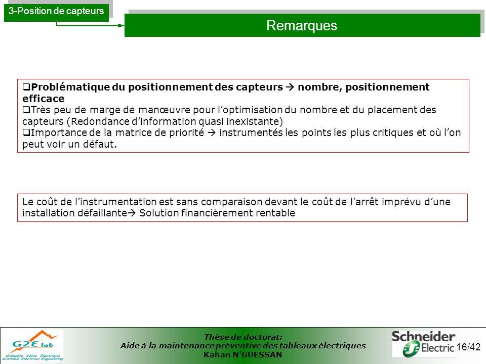 Thèse de doctorat: Aide à la maintenance préventive des tableaux électriques Kahan NGUESSAN 16/42 Remarques 3-Position de capteurs Problématique du po