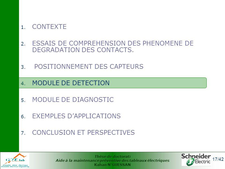 Thèse de doctorat: Aide à la maintenance préventive des tableaux électriques Kahan NGUESSAN 17/42 17 1. CONTEXTE 2. ESSAIS DE COMPREHENSION DES PHENOM