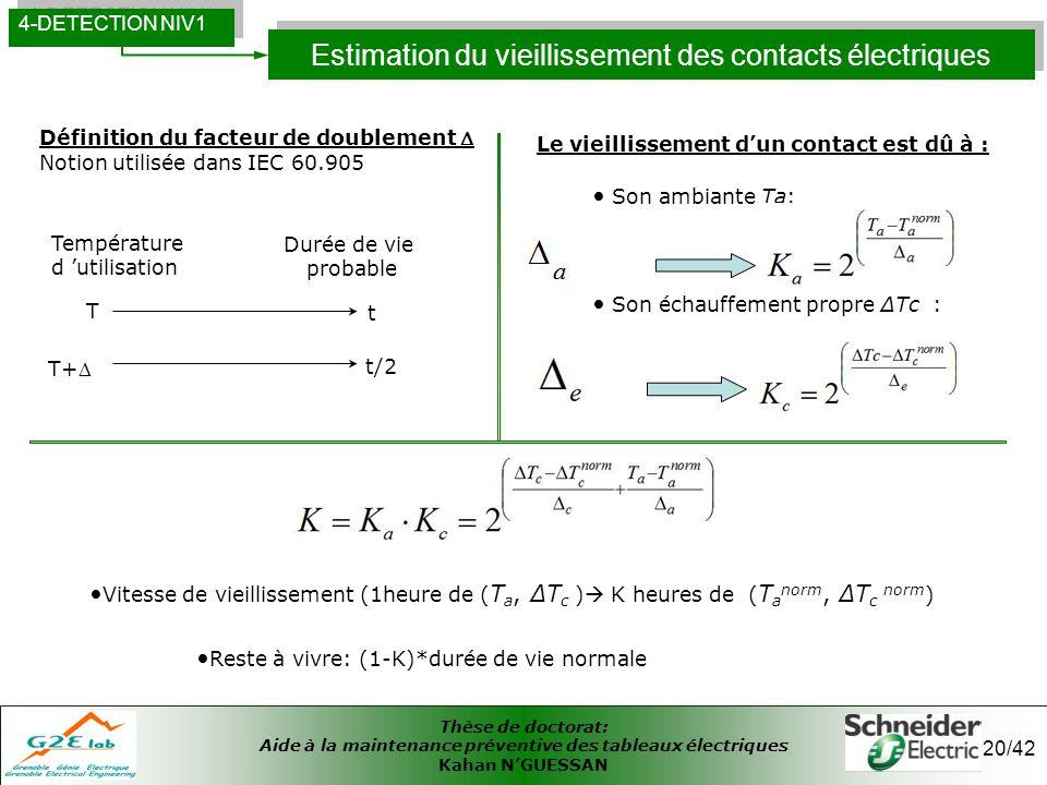Thèse de doctorat: Aide à la maintenance préventive des tableaux électriques Kahan NGUESSAN 20/42 Estimation du vieillissement des contacts électrique