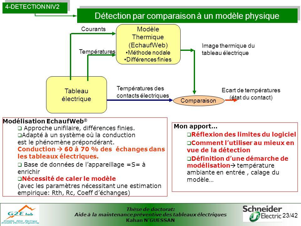 Thèse de doctorat: Aide à la maintenance préventive des tableaux électriques Kahan NGUESSAN 23/42 Détection par comparaison à un modèle physique 4-DET