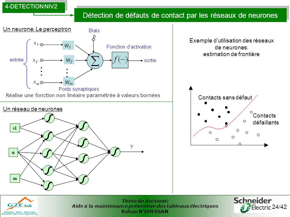 Thèse de doctorat: Aide à la maintenance préventive des tableaux électriques Kahan NGUESSAN 24/42 Détection de défauts de contact par les réseaux de n