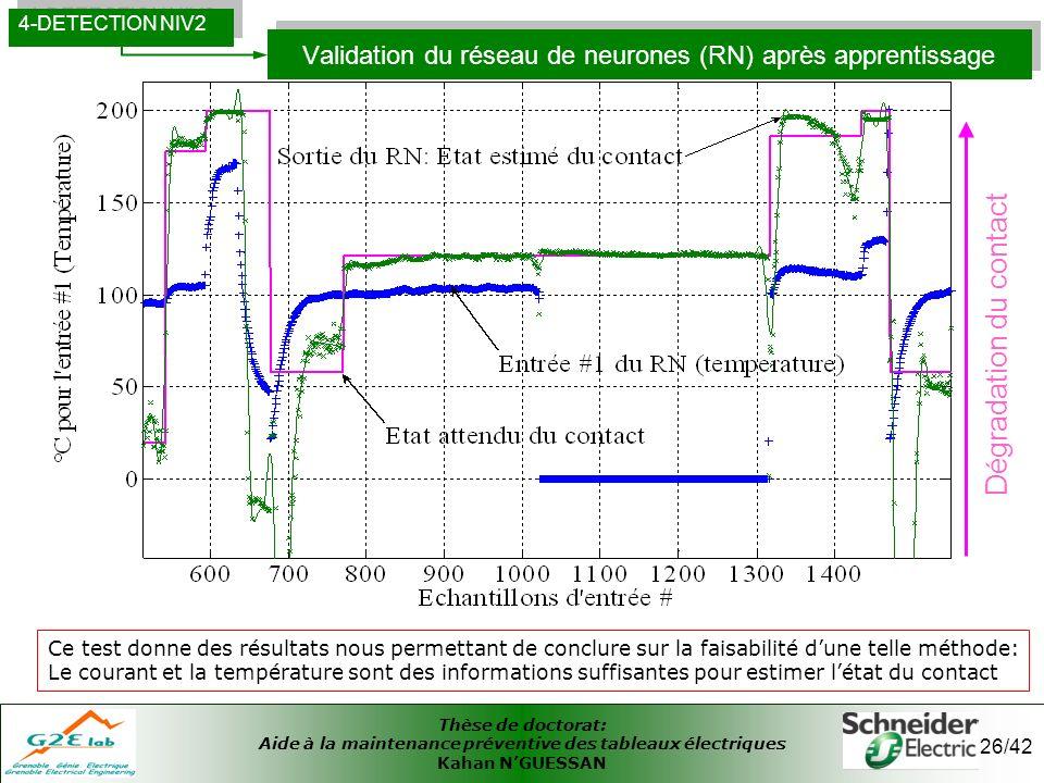 Thèse de doctorat: Aide à la maintenance préventive des tableaux électriques Kahan NGUESSAN 26/42 Validation du réseau de neurones (RN) après apprenti