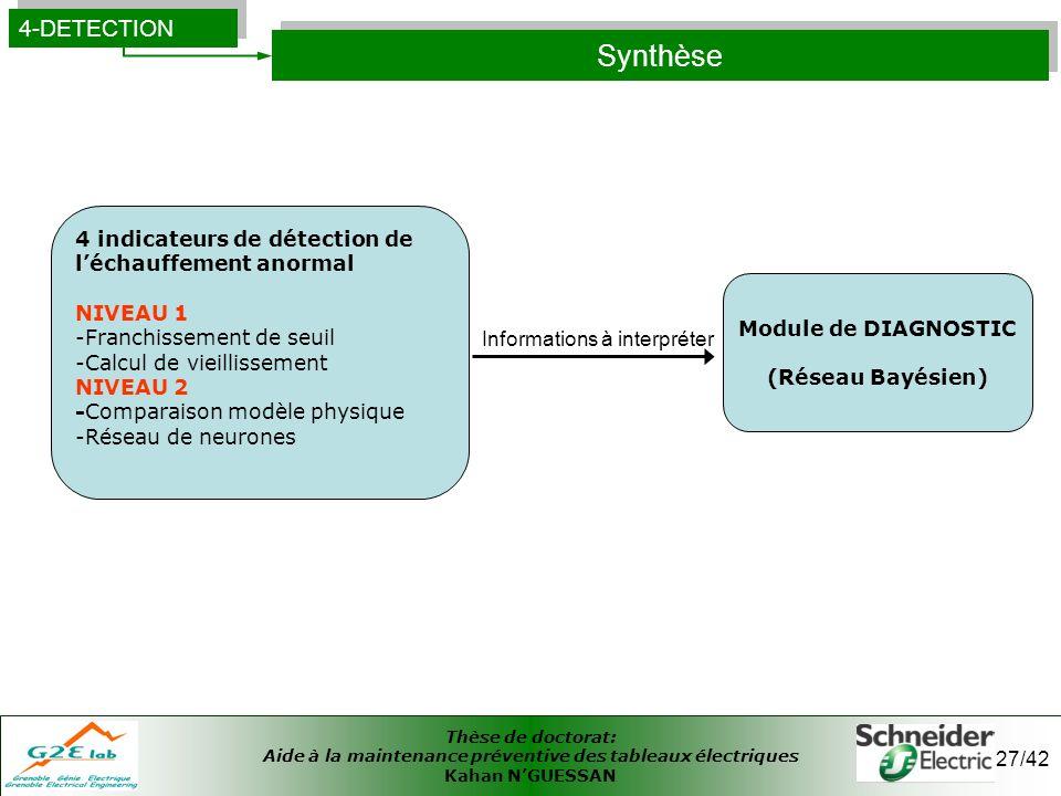 Thèse de doctorat: Aide à la maintenance préventive des tableaux électriques Kahan NGUESSAN 27/42 Synthèse 4-DETECTION 4 indicateurs de détection de l