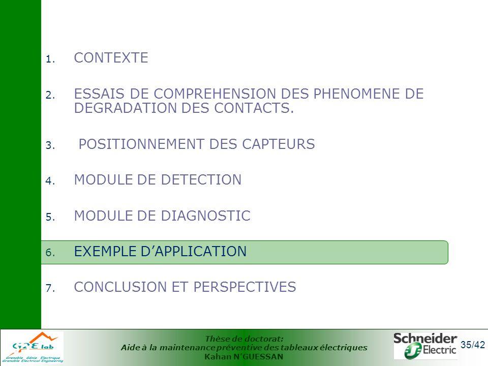 Thèse de doctorat: Aide à la maintenance préventive des tableaux électriques Kahan NGUESSAN 35/42 35 1. CONTEXTE 2. ESSAIS DE COMPREHENSION DES PHENOM
