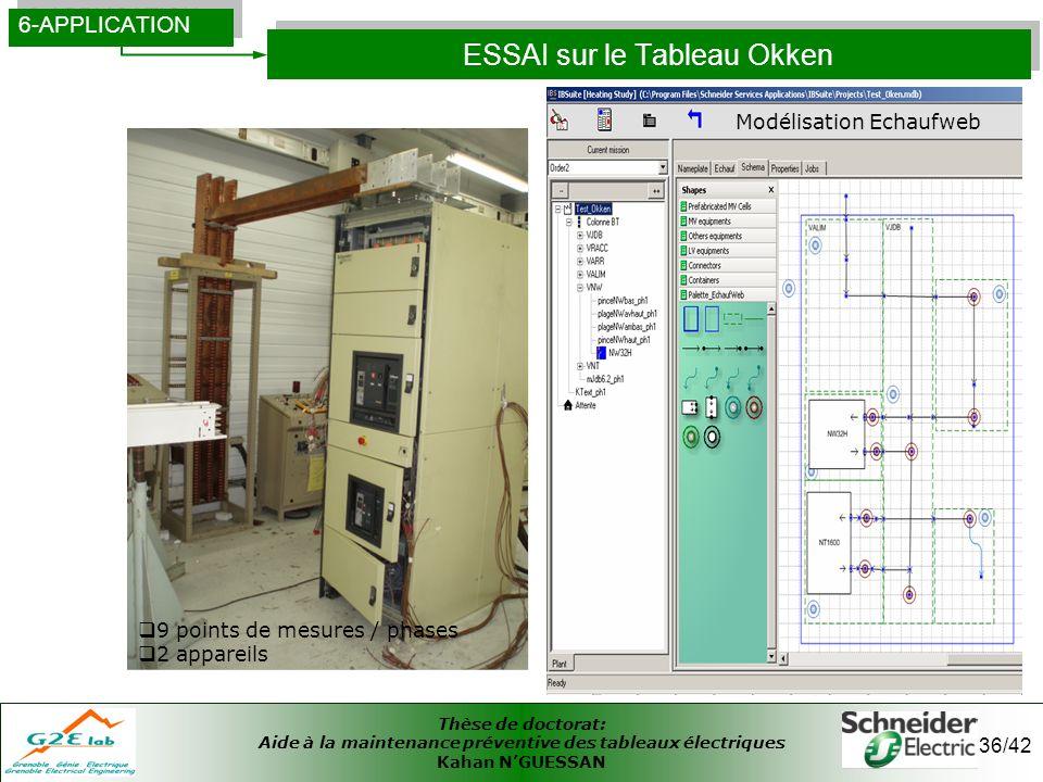Thèse de doctorat: Aide à la maintenance préventive des tableaux électriques Kahan NGUESSAN 36/42 ESSAI sur le Tableau Okken 6-APPLICATION 9 points de
