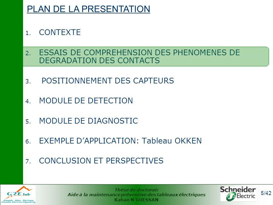 Thèse de doctorat: Aide à la maintenance préventive des tableaux électriques Kahan NGUESSAN 5/42 5 1. CONTEXTE 2. ESSAIS DE COMPREHENSION DES PHENOMEN