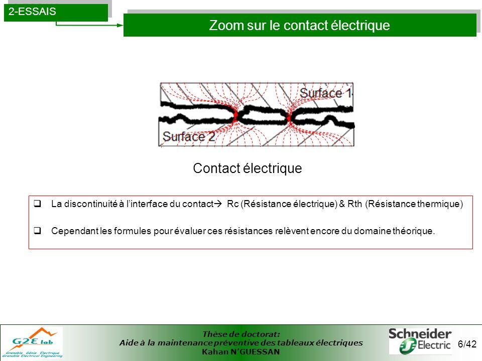 Thèse de doctorat: Aide à la maintenance préventive des tableaux électriques Kahan NGUESSAN 27/42 Synthèse 4-DETECTION 4 indicateurs de détection de léchauffement anormal NIVEAU 1 -Franchissement de seuil -Calcul de vieillissement NIVEAU 2 -Comparaison modèle physique -Réseau de neurones Module de DIAGNOSTIC (Réseau Bayésien) Informations à interpréter