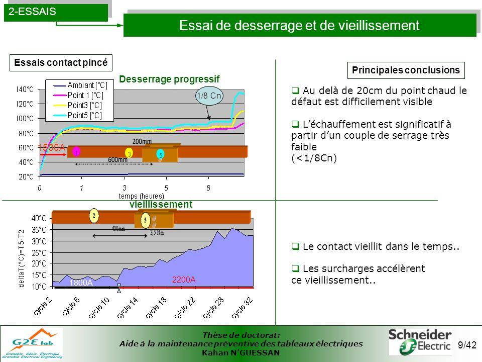 Thèse de doctorat: Aide à la maintenance préventive des tableaux électriques Kahan NGUESSAN 9/42 1800A 2200A Essai de desserrage et de vieillissement