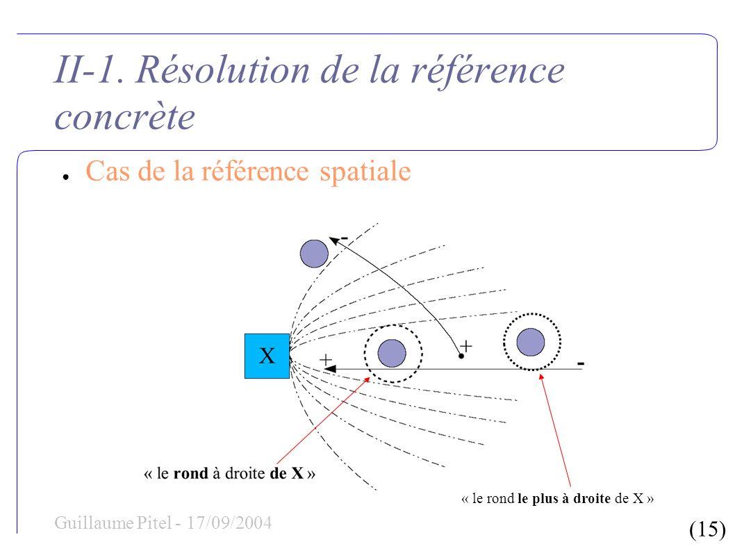 (15) Guillaume Pitel - 17/09/2004 II-1. Résolution de la référence concrète Cas de la référence spatiale « le rond le plus à droite de X »