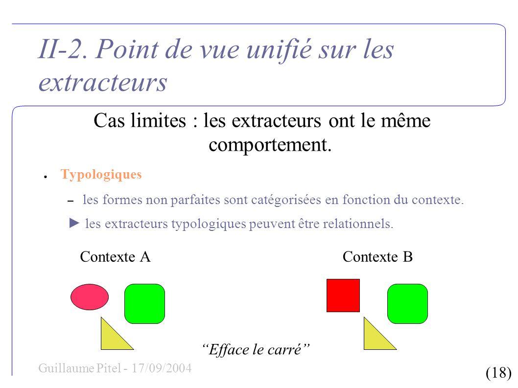 (18) Guillaume Pitel - 17/09/2004 II-2. Point de vue unifié sur les extracteurs Cas limites : les extracteurs ont le même comportement. Typologiques –