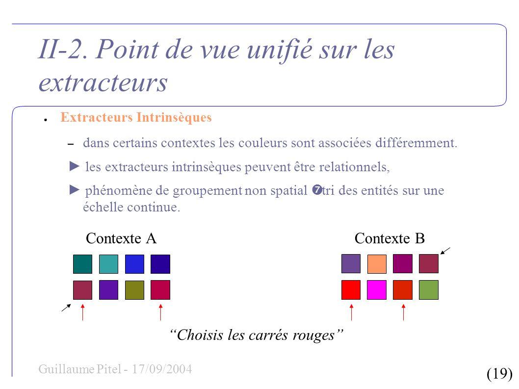 (19) Guillaume Pitel - 17/09/2004 II-2. Point de vue unifié sur les extracteurs Extracteurs Intrinsèques – dans certains contextes les couleurs sont a