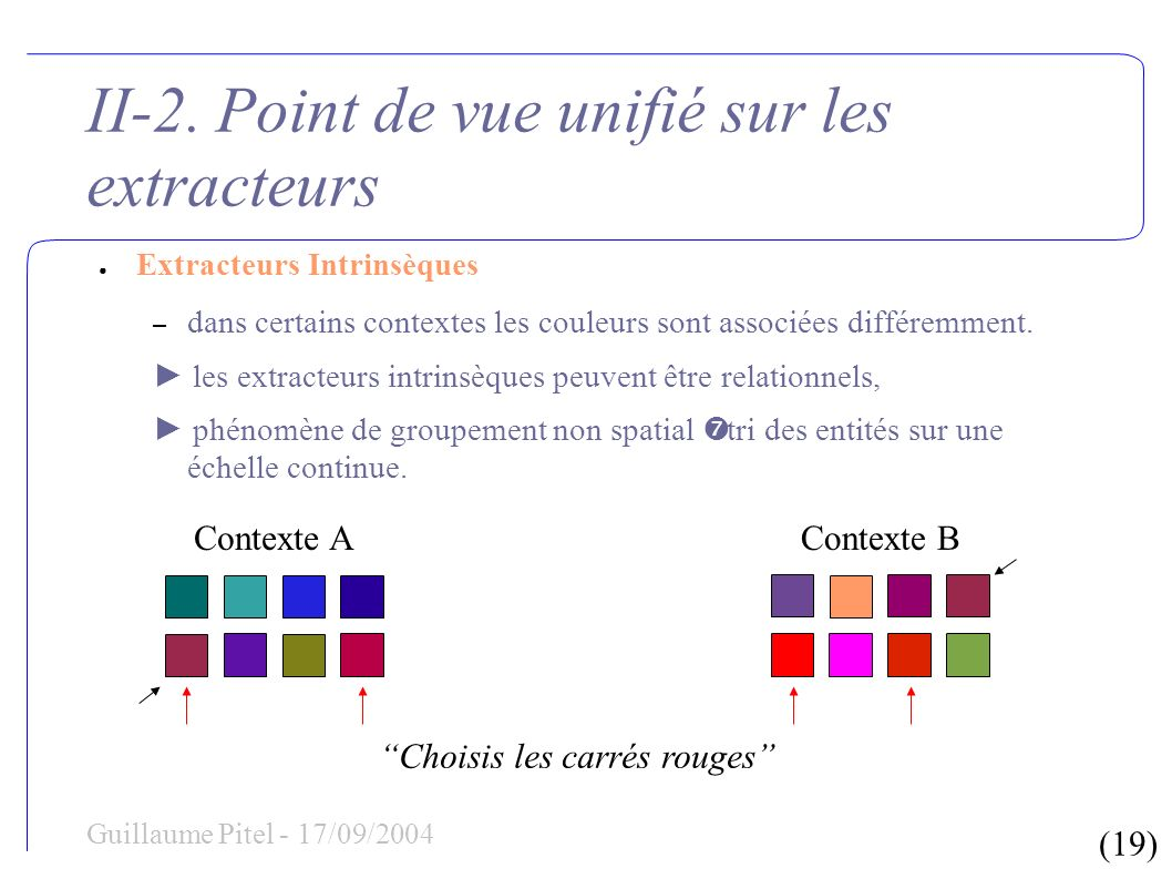 (19) Guillaume Pitel - 17/09/2004 II-2.