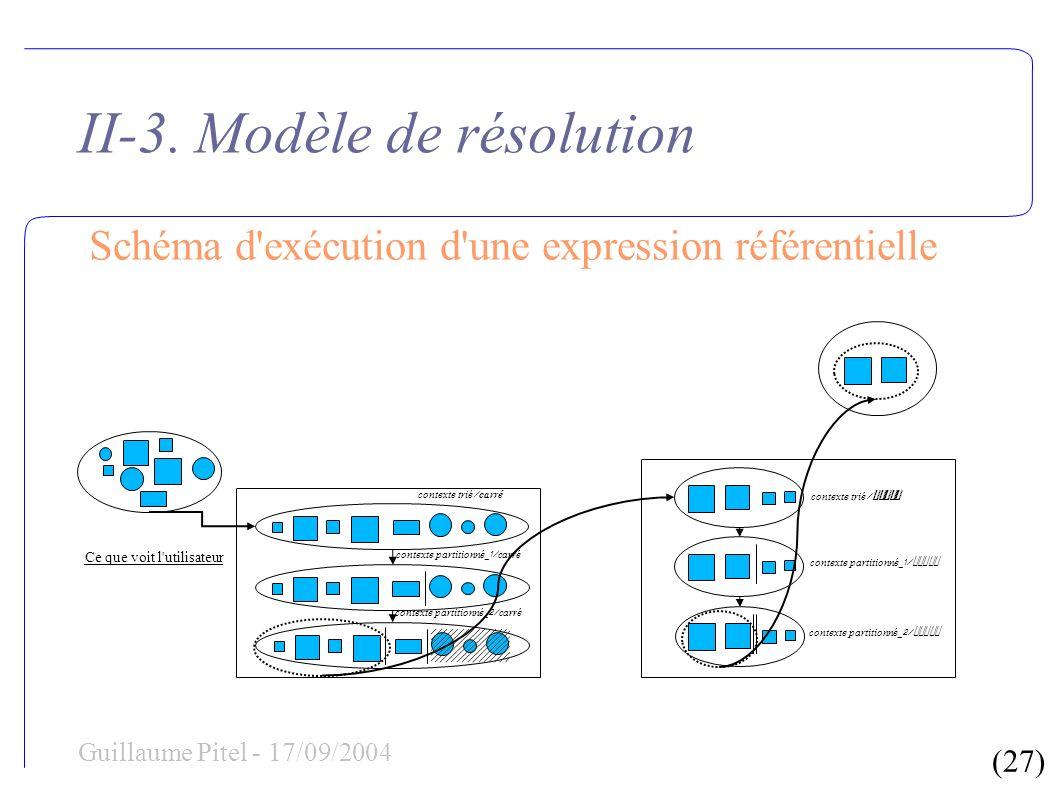 (27) Guillaume Pitel - 17/09/2004 II-3. Modèle de résolution Schéma d'exécution d'une expression référentielle contexte trié / carré contexte partitio