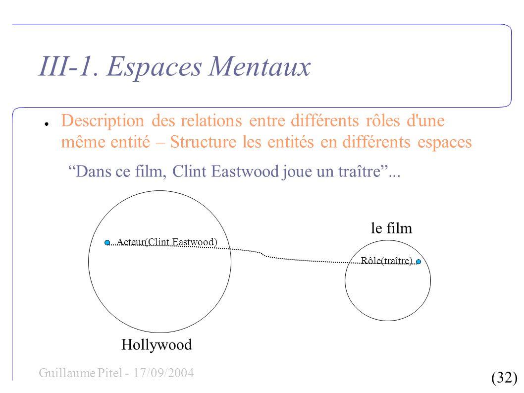 (32) Guillaume Pitel - 17/09/2004 III-1. Espaces Mentaux Description des relations entre différents rôles d'une même entité – Structure les entités en