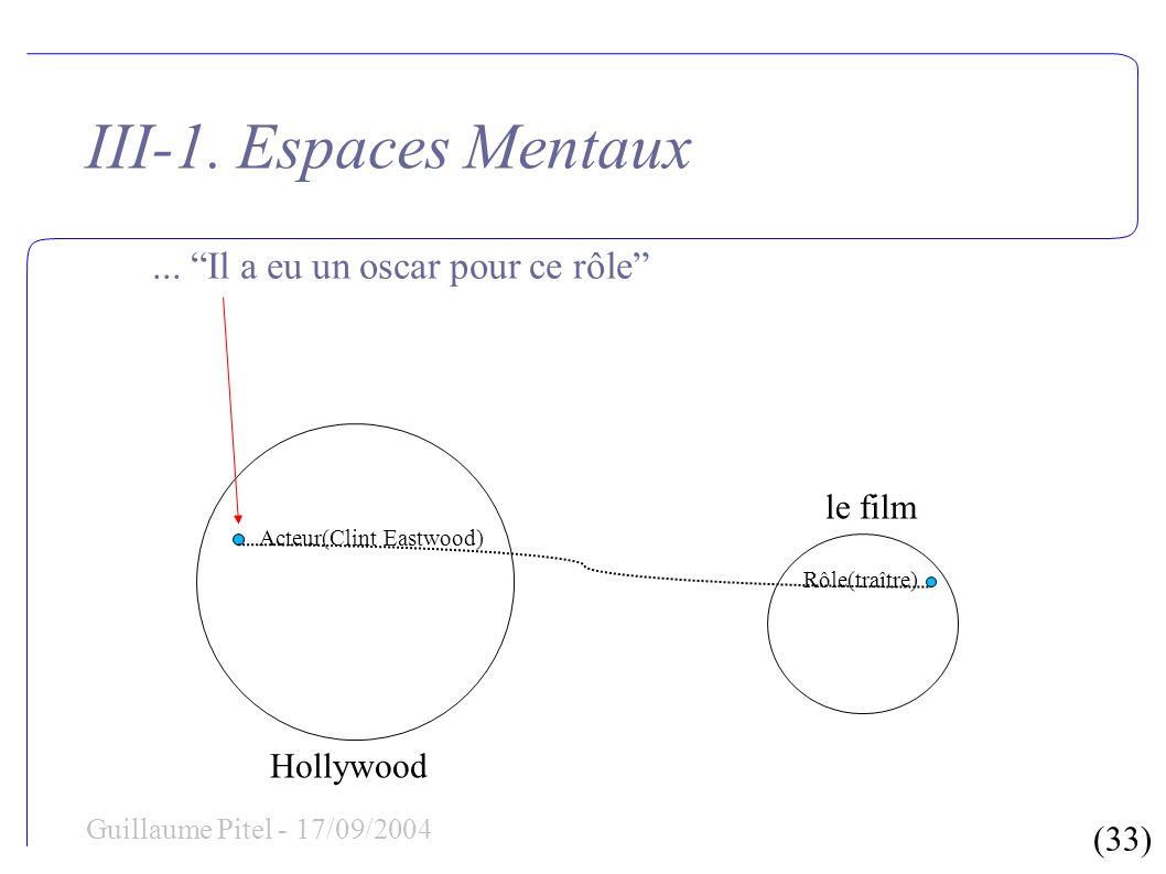 (33) Guillaume Pitel - 17/09/2004 III-1. Espaces Mentaux... Il a eu un oscar pour ce rôle le film Hollywood Acteur(Clint Eastwood) Rôle(traître)