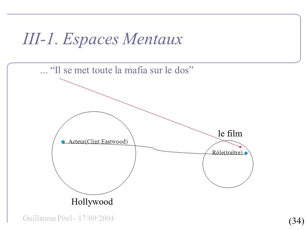 (34) Guillaume Pitel - 17/09/2004 III-1. Espaces Mentaux... Il se met toute la mafia sur le dos le film Hollywood Acteur(Clint Eastwood) Rôle(traître)