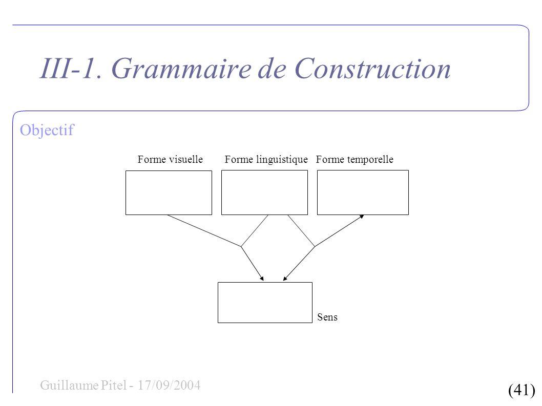 (41) Guillaume Pitel - 17/09/2004 III-1. Grammaire de Construction Objectif Forme linguistique Sens Forme visuelleForme temporelle
