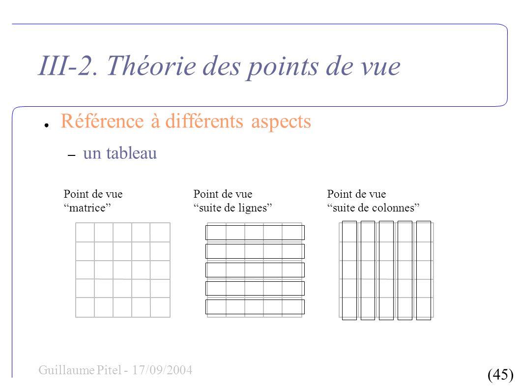 (45) Guillaume Pitel - 17/09/2004 III-2. Théorie des points de vue Référence à différents aspects – un tableau Point de vue matrice Point de vue suite