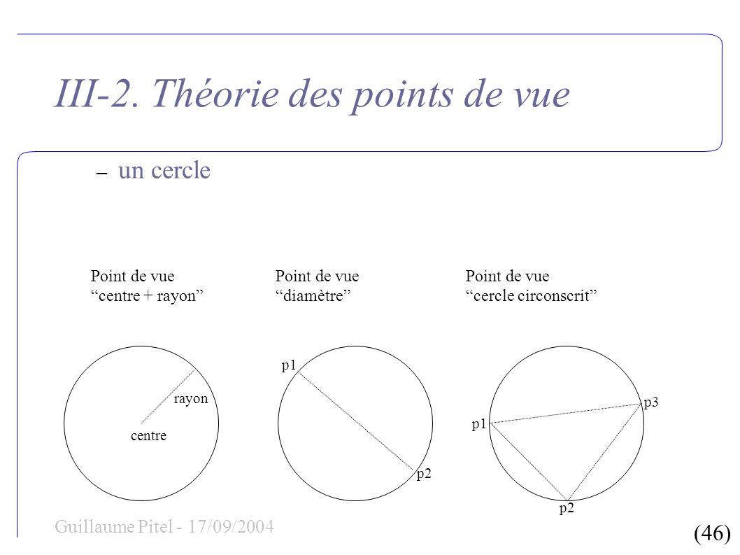 (46) Guillaume Pitel - 17/09/2004 III-2. Théorie des points de vue – un cercle Point de vue centre + rayon Point de vue diamètre Point de vue cercle c