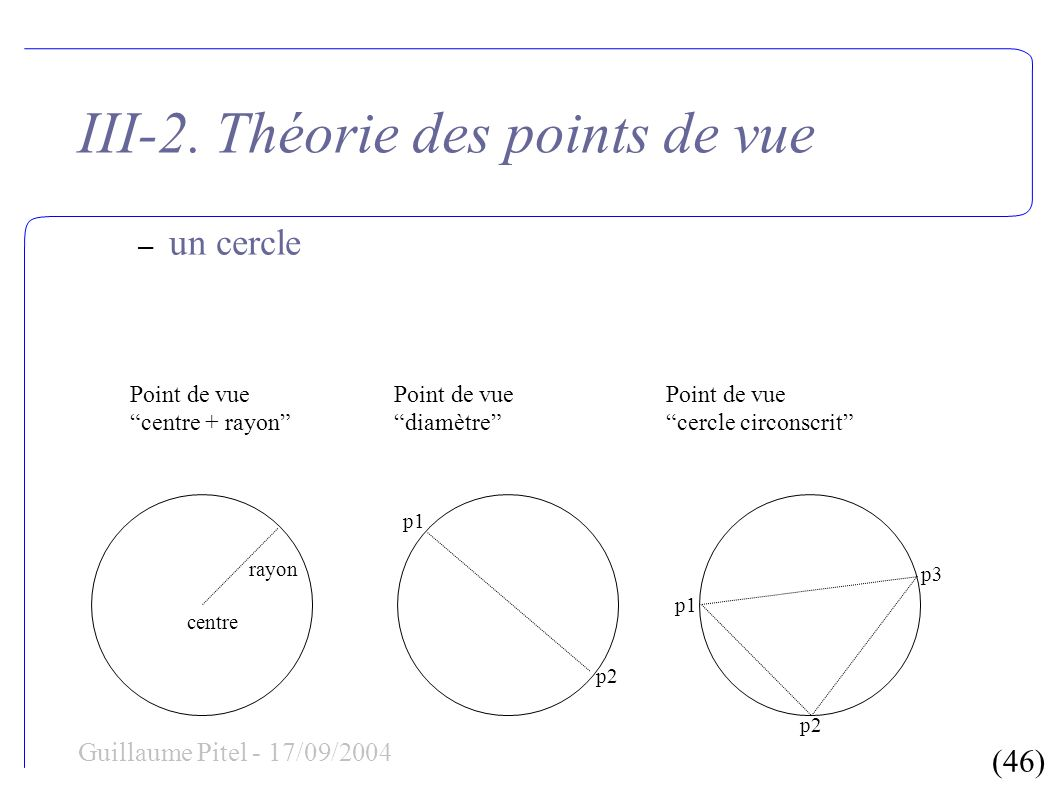 (46) Guillaume Pitel - 17/09/2004 III-2.