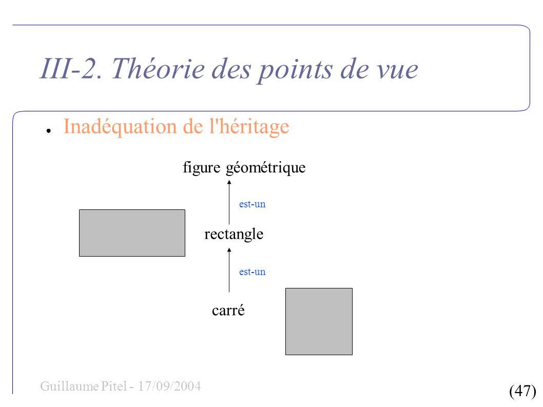 (47) Guillaume Pitel - 17/09/2004 III-2. Théorie des points de vue Inadéquation de l'héritage figure géométrique rectangle carré est-un