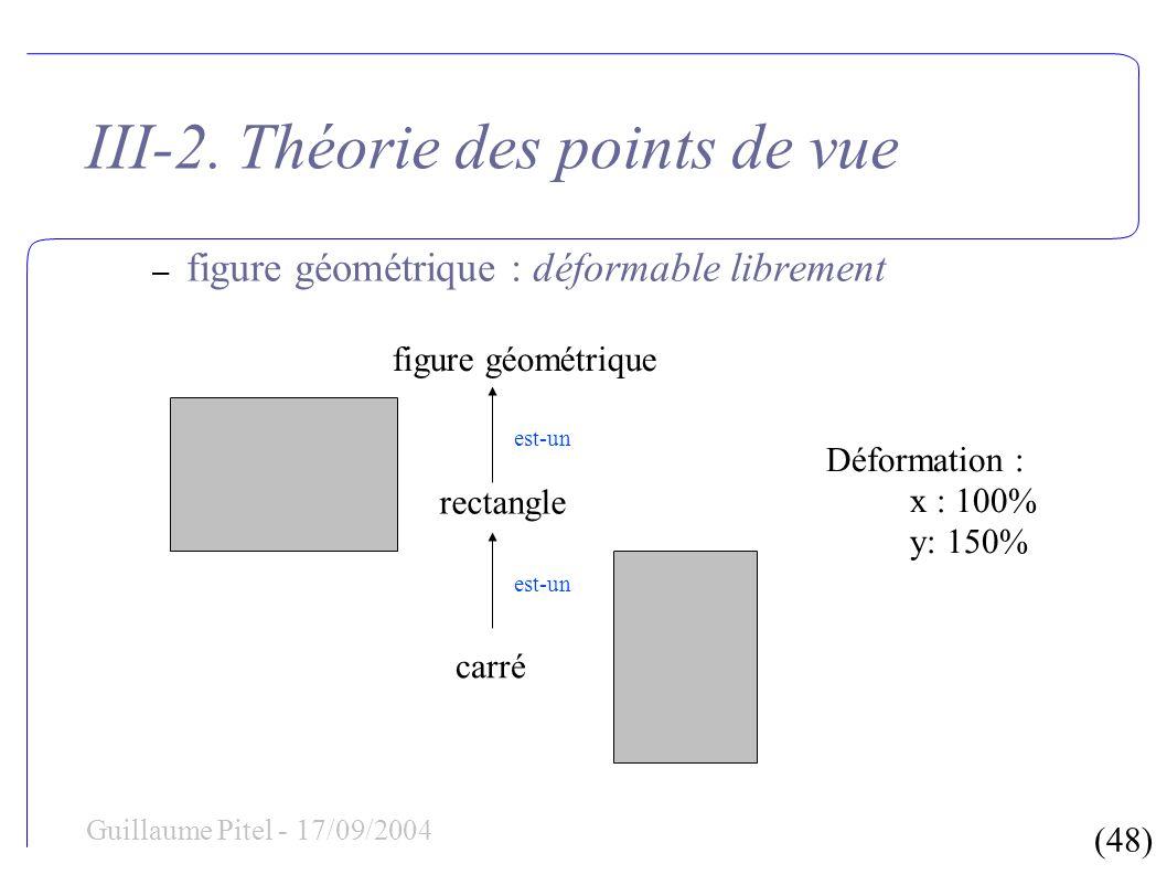 (48) Guillaume Pitel - 17/09/2004 III-2. Théorie des points de vue – figure géométrique : déformable librement figure géométrique rectangle carré est-