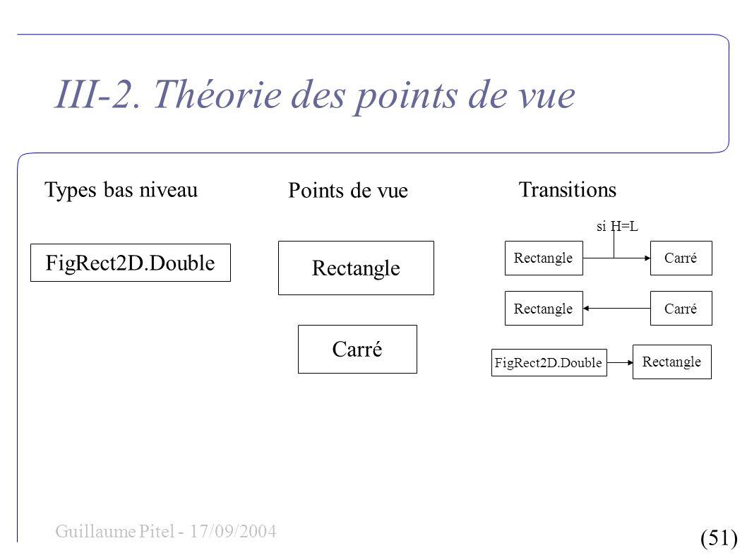 (51) Guillaume Pitel - 17/09/2004 III-2. Théorie des points de vue Types bas niveau Points de vue Transitions FigRect2D.Double Rectangle Carré Rectang