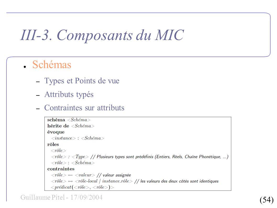 (54) Guillaume Pitel - 17/09/2004 III-3. Composants du MIC Schémas – Types et Points de vue – Attributs typés – Contraintes sur attributs